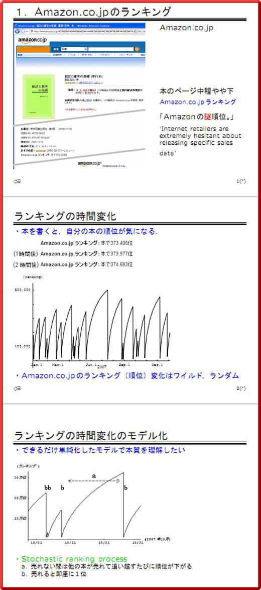 Amazon.co.jpのランキング。ランキングの時間変化とモデル化