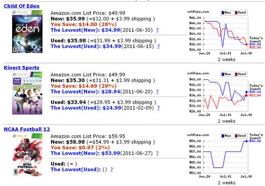 海外アマゾン 価格推移を2年分グラフにしてくれるサイト