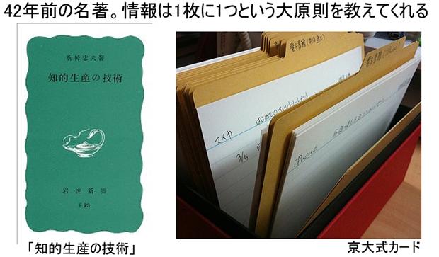 知的生産の技術と京大式カード