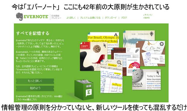 Evernoteの画像