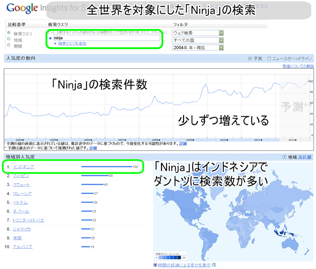 Google insights searchで忍者検索件数推移1