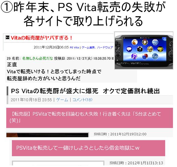 PS Vita転売の失敗が各サイトで取り上げられる