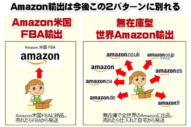 Amazon輸出は今後この2パターンに分かれる