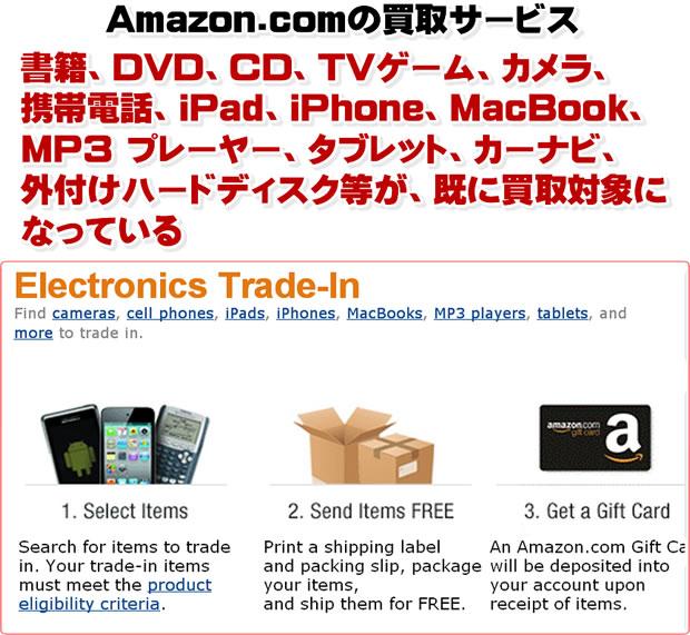 Amazon.com買取サービス