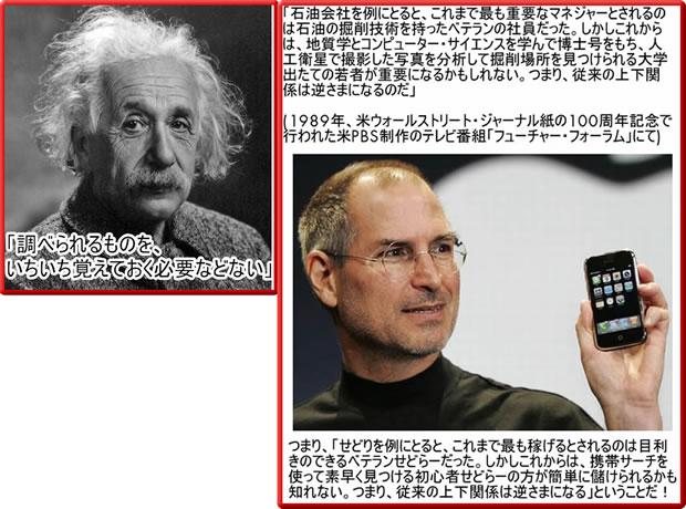 アインシュタインとスティーブ・ジョブズの言葉を紹介する写真