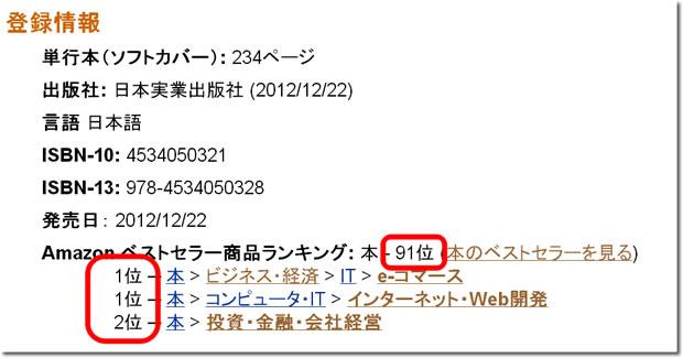 「Amazon輸出 入門」 発売前に2冠達成!